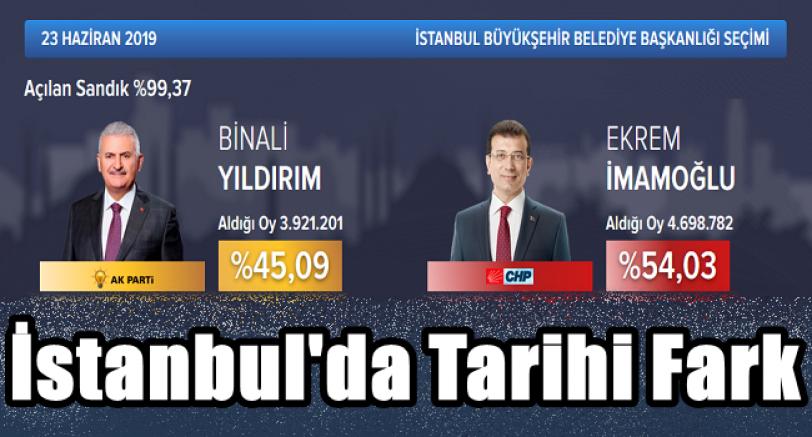 İstanbul Seçimini Yaptı Tarihi Fark
