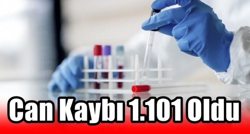 Korona Virüs'te Can Kaybı 1.101'e  Ulaştı