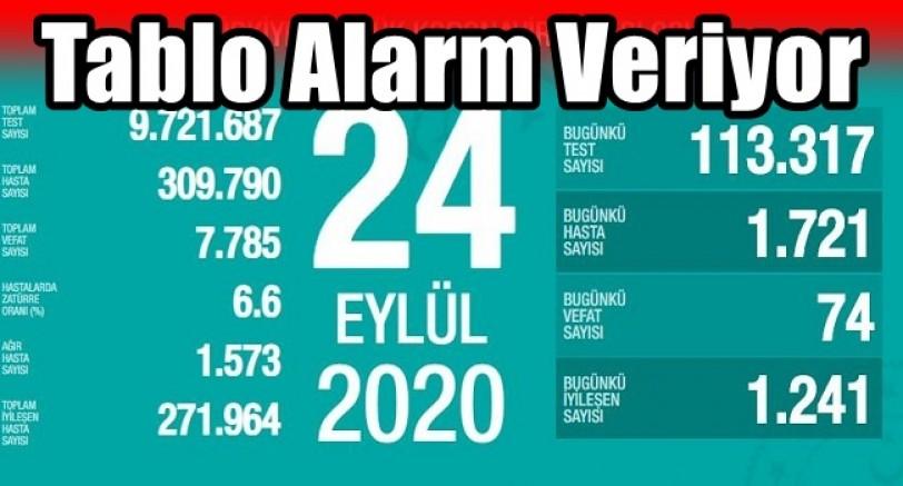 Kovid-19'da Tablo Alarm Veriyor