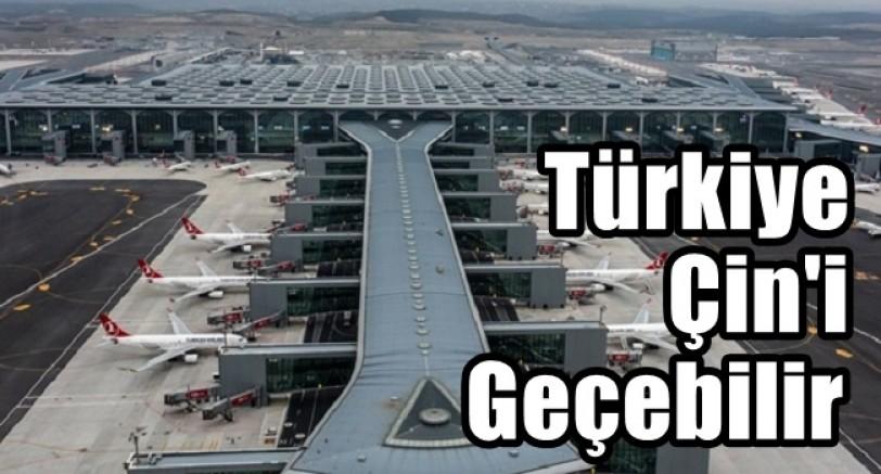 Türkiye Çin'i Geçebilir